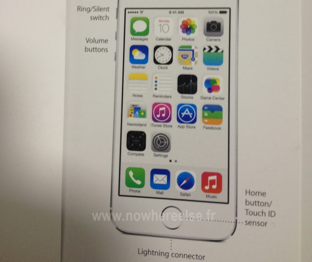 iPhone 5S Touch ID Technology