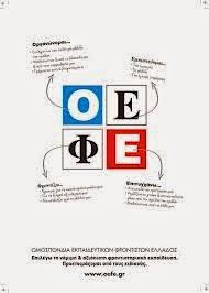 Θέματα ΟΕΦΕ από 2001 - 2015 σε word