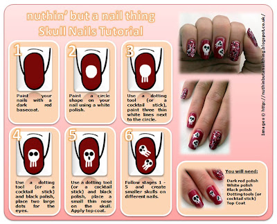 skull nails tutorial