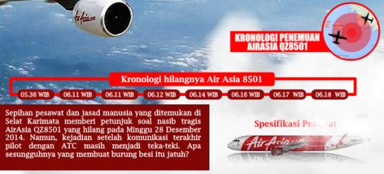 Kecelakaan Pesawat Air Asia QZ8501