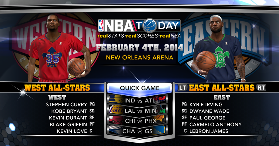 NBA 2K14 East & West All-Star Game Rosters 2014