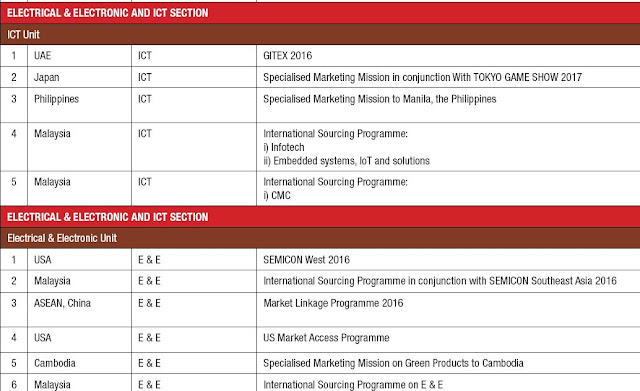 Table showing a list of the ICT and electrical and electronics events that MATRADE plans to participate in.