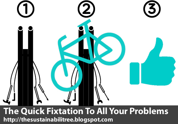 Figure demonstrating how to use a Fixtation at the University of Ottawa