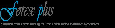 Forex Plus