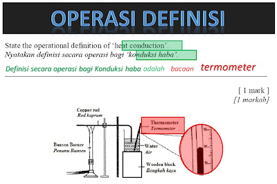 Operasi definisi guna kaedah bacaan alatan