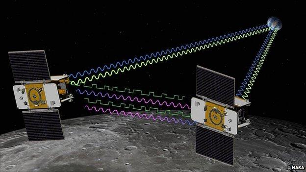Satelit Kembar Akan Meneliti Inti Bulan