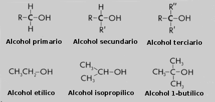 Si el padre el alcohólico esto y el marido el alcohólico