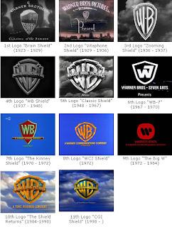 Sejarah Awal Berdiri Warner Bros Film