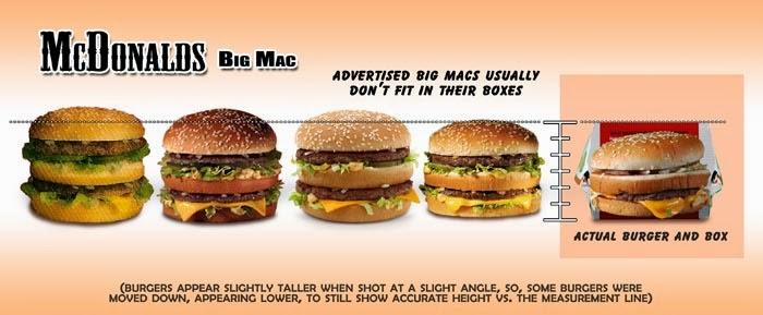 Iklan-Iklan konyol yang jauh dari barang aslinya
