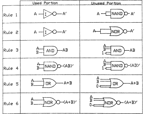 rules of logic gates   electrical engineering pics block diagram division