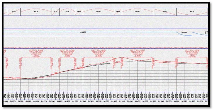 Riky andrias blog menu dalam autodesk civil 3d gambar 223 tampilan profil dari surface ccuart Images