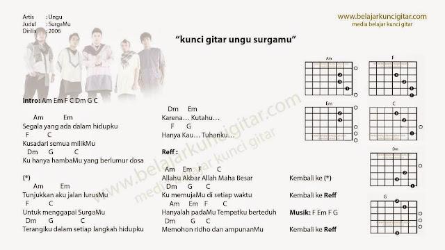 belajar kunci gitar ungu surgamu lengkap dengan gambar kunci gitar