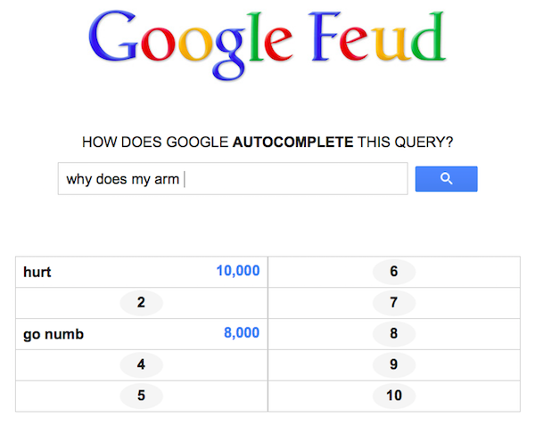 Google Feud Can Dogs Learn To