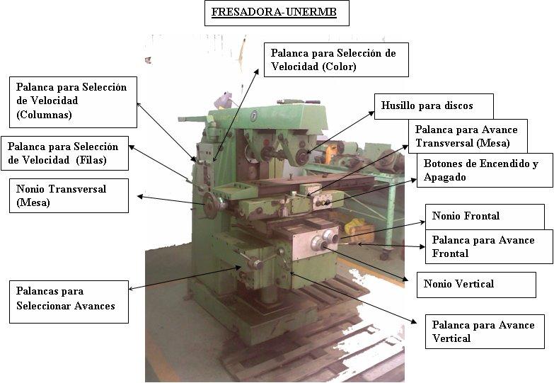 Aprendiendo el fresado mec nico conociendo la fresadora for Definicion de gastronomia pdf