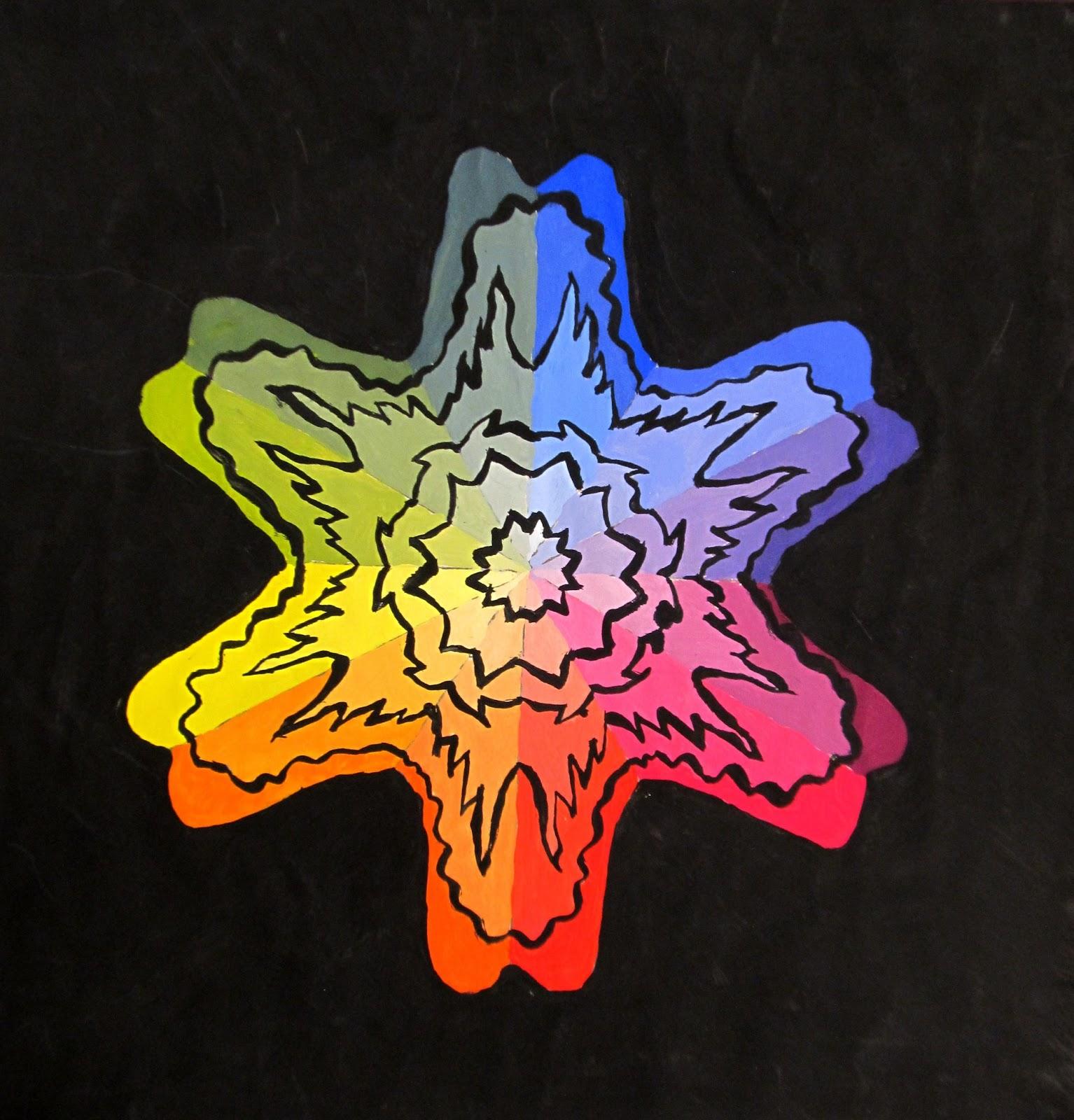 Art Teacher Creature Complex Color Wheel 2013