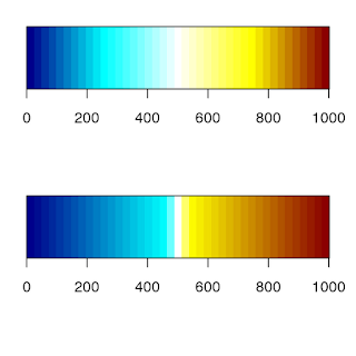 Define intermediate color steps for colorRampPalette