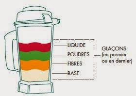regle--base-smoothie-jus