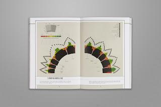 инфографика в журнале