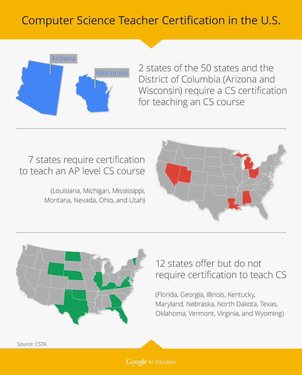 Google for education the thorny issue of cs teacher certification addressing the issues with the current teacher preparation and certification system is a complex challenge and it requires the commitment of the entire xflitez Choice Image