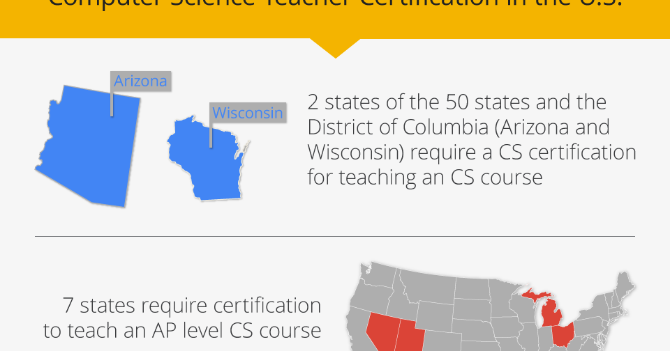 Google For Education The Thorny Issue Of Cs Teacher Certification