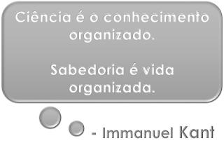 Ciência é o conhecimento organizado. Sabedoria é vida organizada. - Immanuel Kant