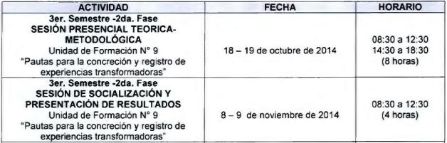 cronograma de fechas para las sesiones presenciales y sesiones de ...
