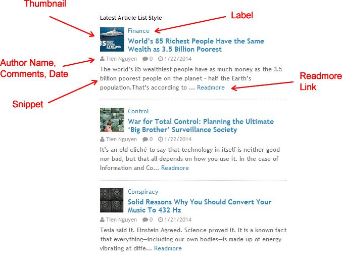 Blogger Random Post Widget, Recent Post Widget, Latest Post Widget, Specific Label Post Widget List Style