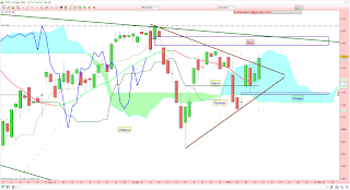 analyse technique bourse 13/01/2014