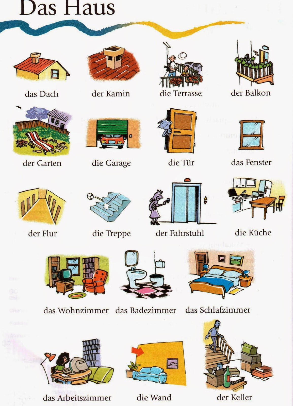 Learn German with Pictures