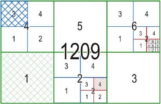 Informasi Nomor Lembar Peta dan Cara Menghitung serta Menentukannya