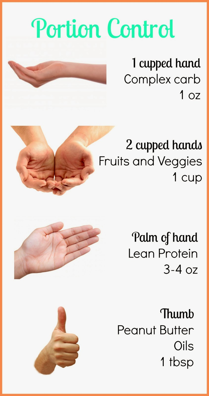 clean eating, portion control