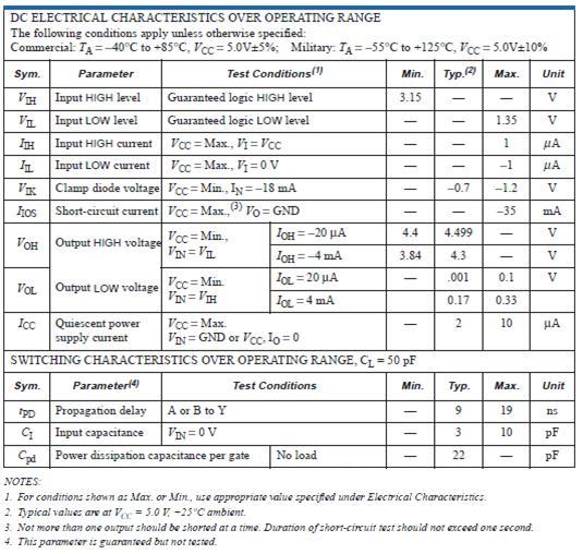 vlsi design data sheets and specifications