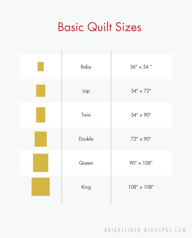 Basic Quilt Sizes