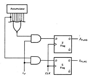 education for all: features of sap-2 architecture sap 1 circuit diagram circuit diagram of 8 to 1 multiplexer