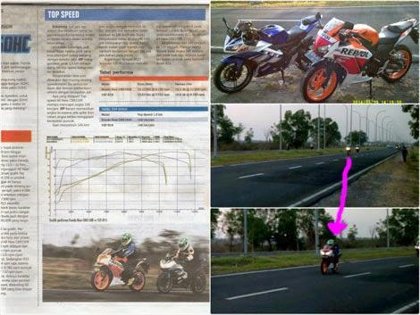 Adu kebut CBR150R lokal vs Yamaha R15