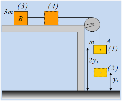 Η μηχανική ενέργεια και το σύστημα.