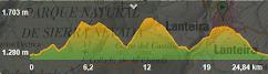 Track Carrera Larga