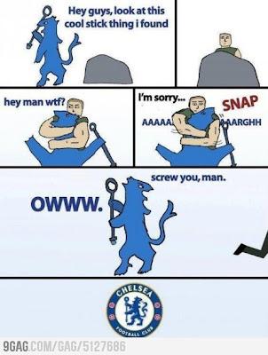 logo chelsea,Chelsea FC,Kelab Chelsea,Liga Perdana Inggeris