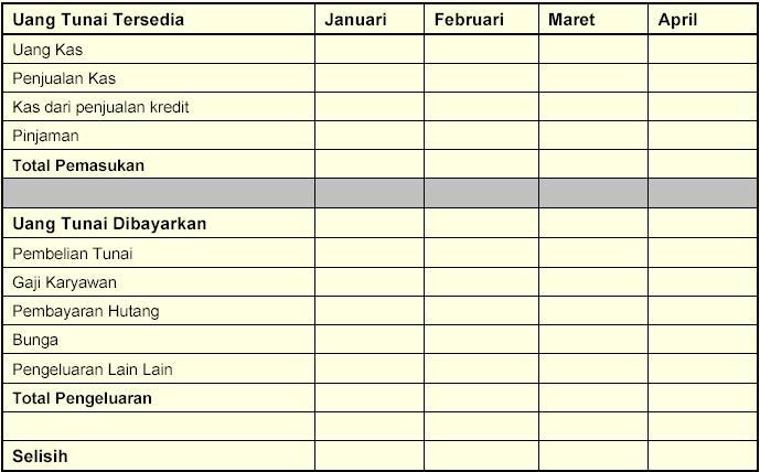 Sistem Informasi Akuntansi November 2014