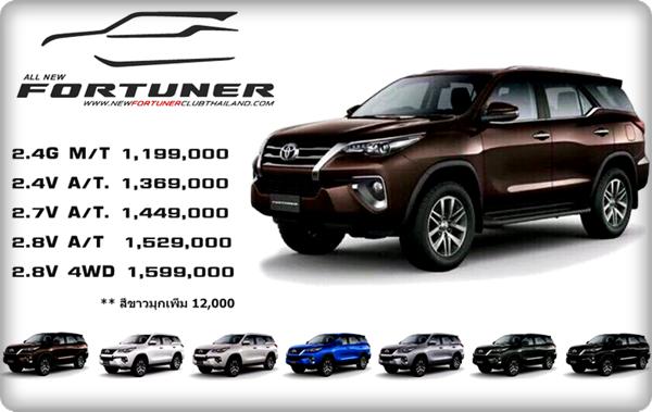Harga Toyota Fortuner Terbaru 2015 di Thailand