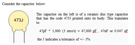 Capacitor Tolerance Letter Code 28 Images How