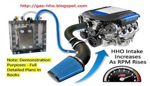 Sistem Elektrik Generator Gas HHO