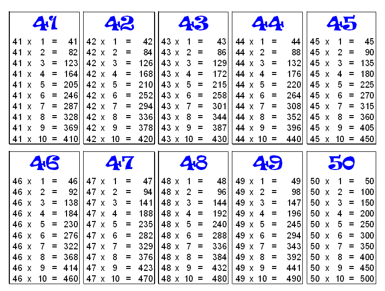 50 Times 50 Multiplication Chart | New Calendar Template Site