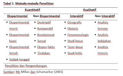 Jurnal model pembelajaran scramble lengkap