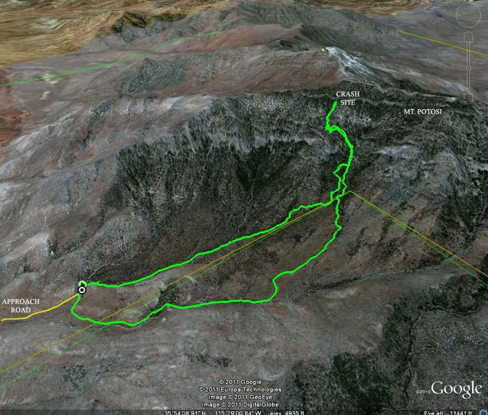 Around The Bend Friends ®: Hike To Carole Lombard's TWA