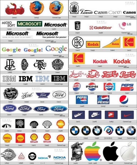 La Evolución de los Logos de Marcas Famosas. ~ Breve Notas