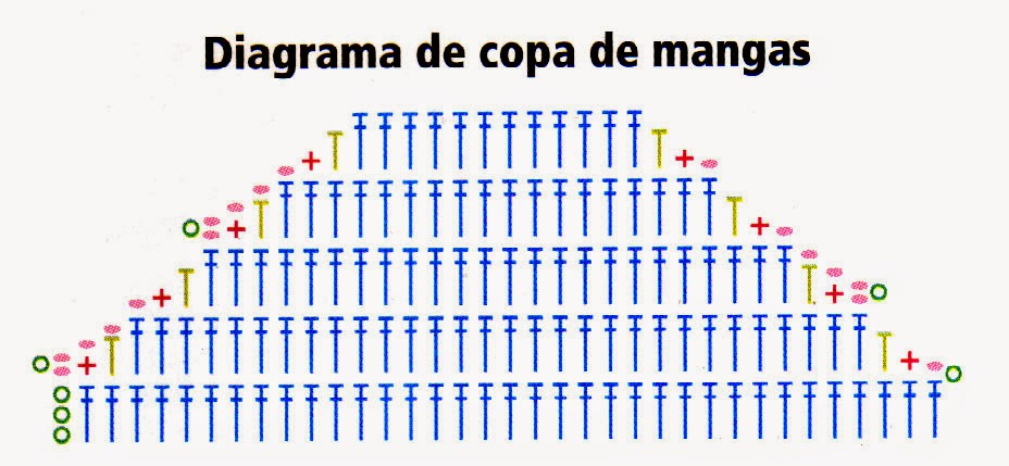 diagrama de copa de mangas