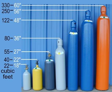 Liquid nitrogen dewar sizes