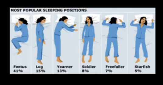 Sleeping Types Personality Personality Types