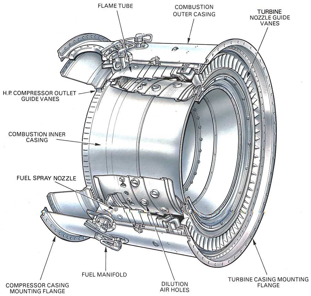 Turbo Diagram together with cummins additionally Ahu Air Handling Unit System Of Hvac in addition Mild Hybrid Technology Delphi 48 Volt Mild Hybrid System further 2012 Honda Civic Si Rbc Intake Manifold  parison. on starter motor components